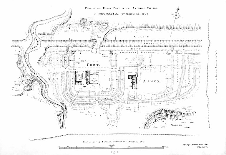 Plan of the Roman Fort